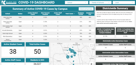 Klein ISD Releases COVID-19 Tracking Dashboard